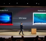 Microsoft Surface Pro 5 Release Date